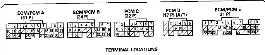 02-04 prb / rsx type-s ecu pin out diagrams